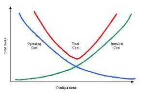 over or underapplied overhead | Joint Cost Allocation Methods In Petroleum Industries