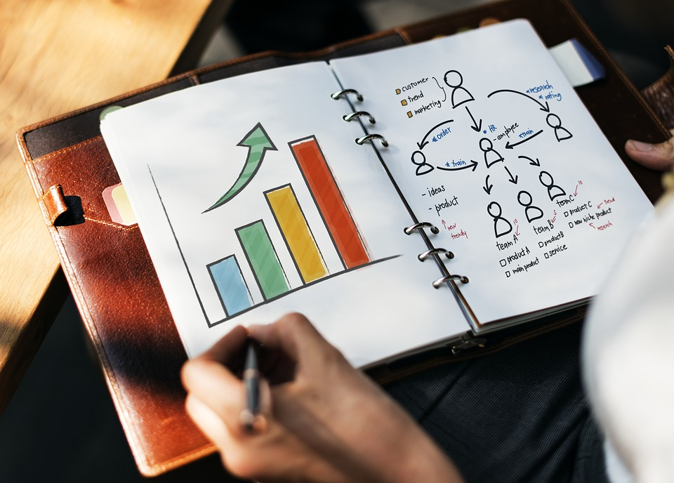 How marketing of services is different from marketing of products?