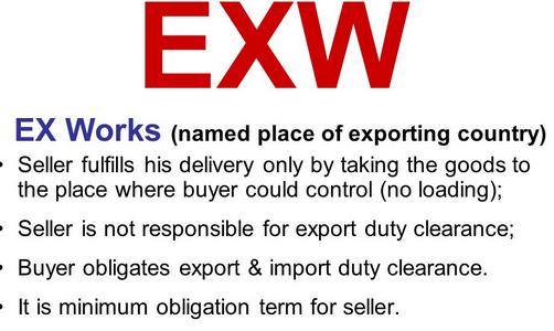what does exw mean | What Does Ex Works Mean In Shipping Terms