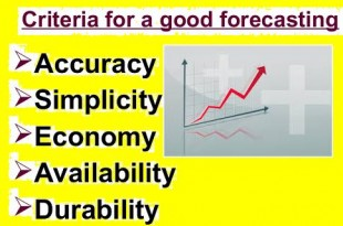 good demand forecasting method | demand forecasting for a new product