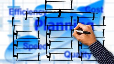 4 Main Advantages of Product Development