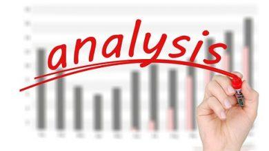 Essentials of a Good Forecasting System