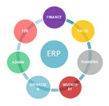 Photo of Reasons For ERP Implementation Failure – Basic Requirements