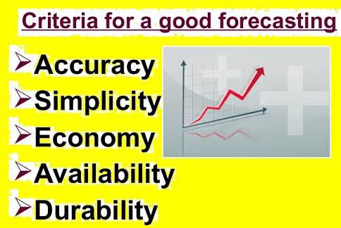 Photo of 9 Criteria Of A Good Demand Forecasting Method