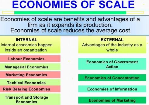 Photo of Types Of Internal Economies Of Scale Of Production