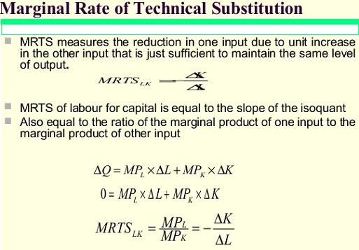 Photo of Marginal Rate Of Technical Substitution And Isoquant Curve