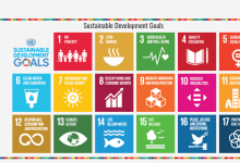 Photo of What do you understand by Sustainable Development?
